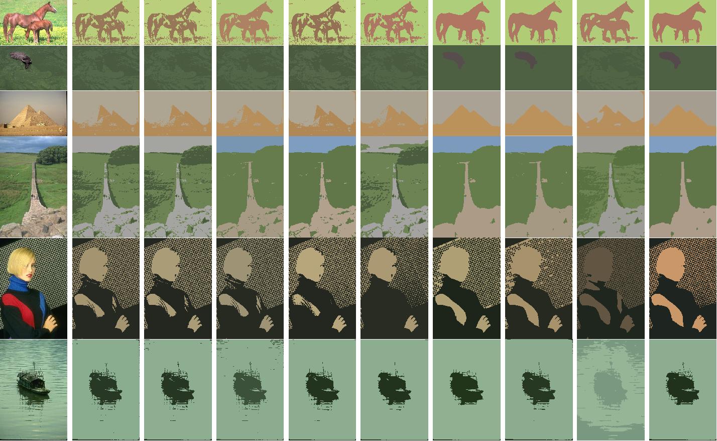 Figure 3 for Kullback-Leibler Divergence-Based Fuzzy $C$-Means Clustering Incorporating Morphological Reconstruction and Wavelet Frames for Image Segmentation