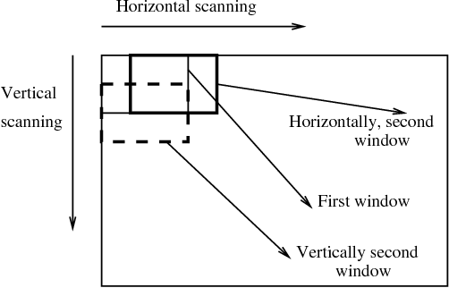 Fig. 6. Computation of the test statistic in overlapping windows.