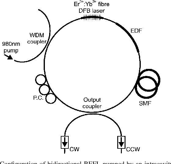 Pumping Wireles Network Diagram