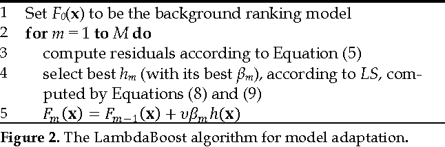 Figure 3 for Model Adaptation via Model Interpolation and Boosting for Web Search Ranking