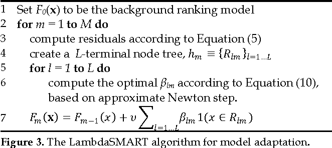 Figure 4 for Model Adaptation via Model Interpolation and Boosting for Web Search Ranking