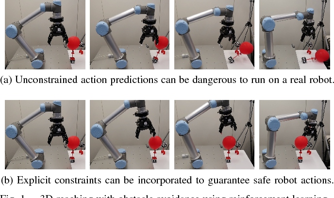 Figure 1 for OptLayer - Practical Constrained Optimization for Deep Reinforcement Learning in the Real World