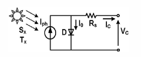 Figure 3: Simple equivalent circuit of solar cell