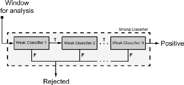 Figure 3 from Concrete and Asphalt Runway Detection in High