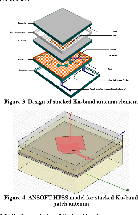 Figure 4 from Conformal phased array with beam forming for airborne