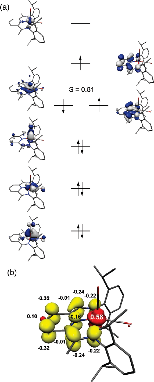 Figure 10 From Oxidation And Reduction Of Bisiminopyridine Iron