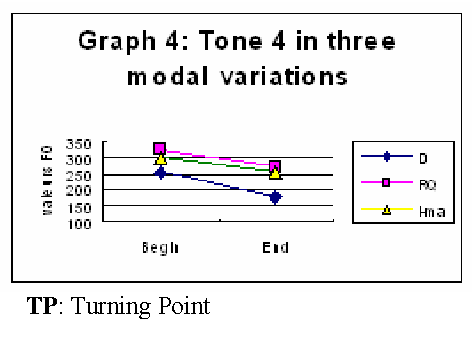 Tones and intonation in declarative and interrogative sentences in figure 1 ccuart Images