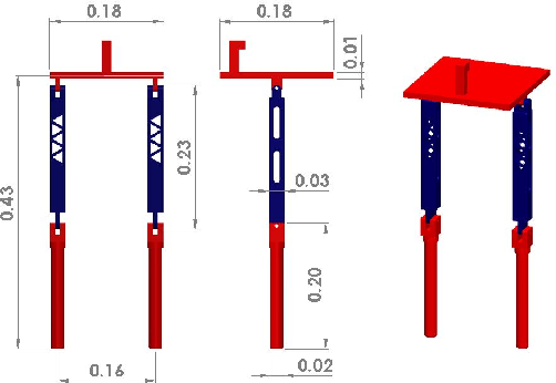 Figure 3 for Bipedal Walking Robot using Deep Deterministic Policy Gradient
