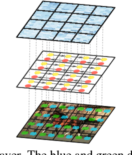 Figure 1 for ReSeg: A Recurrent Neural Network-based Model for Semantic Segmentation