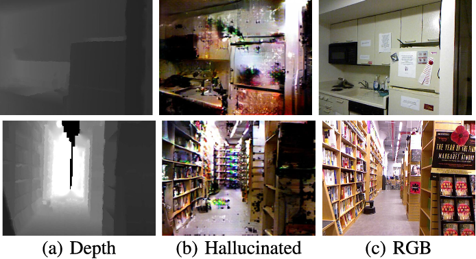Figure 3 for Low to High Dimensional Modality Hallucination using Aggregated Fields of View