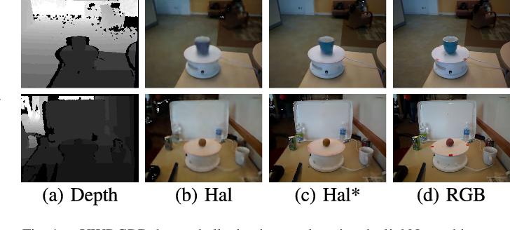Figure 4 for Low to High Dimensional Modality Hallucination using Aggregated Fields of View