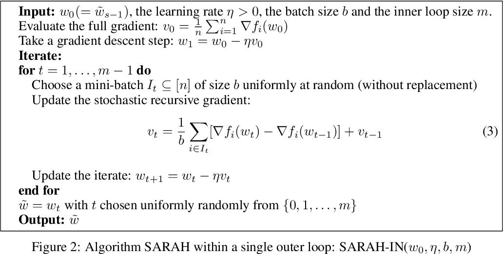 Figure 2 for Stochastic Recursive Gradient Algorithm for Nonconvex Optimization