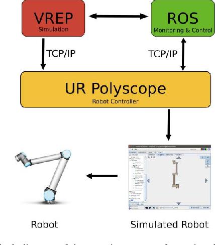Polyscope Ur