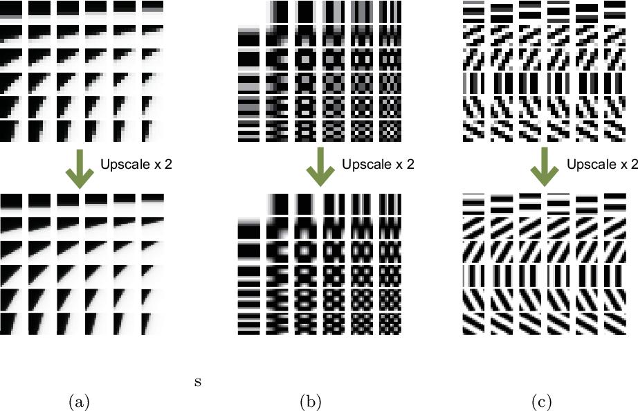 Figure 1 for Hybrid Function Sparse Representation towards Image Super Resolution