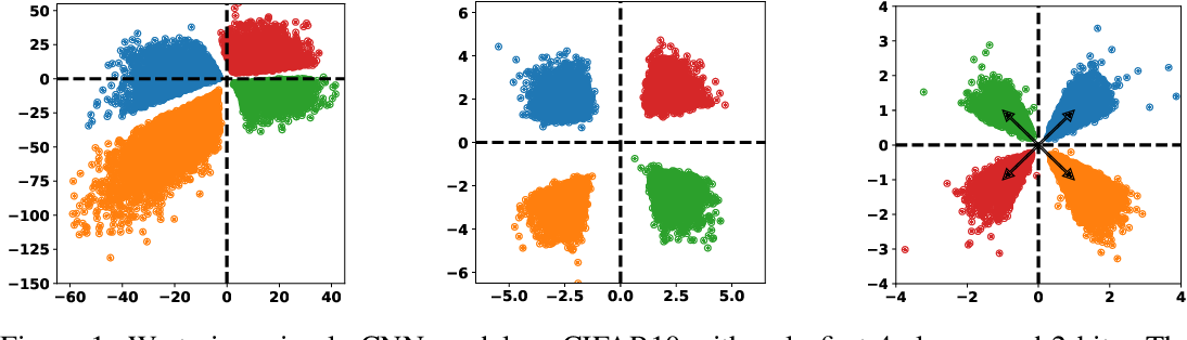 Figure 1 for One Loss for All: Deep Hashing with a Single Cosine Similarity based Learning Objective