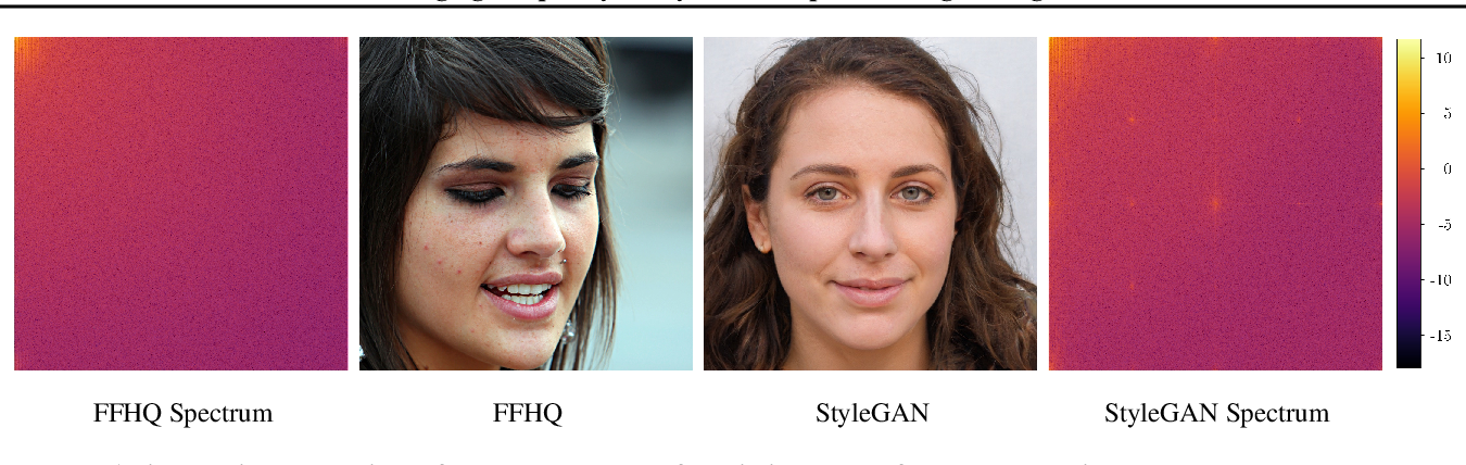 Figure 1 for Leveraging Frequency Analysis for Deep Fake Image Recognition