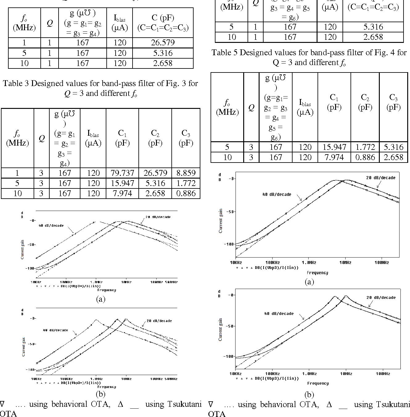Novel Ota C Current Mode Third Order Band Pass Filters Semantic Multiple Feedback Bandpass Filter Scholar