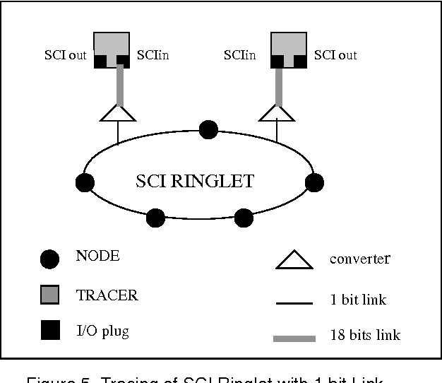 PDF] The SCI Tracer - Semantic Scholar