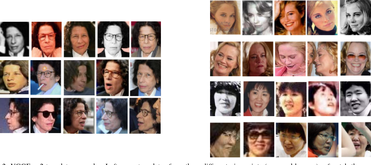 Figure 4 for VGGFace2: A dataset for recognising faces across pose and age