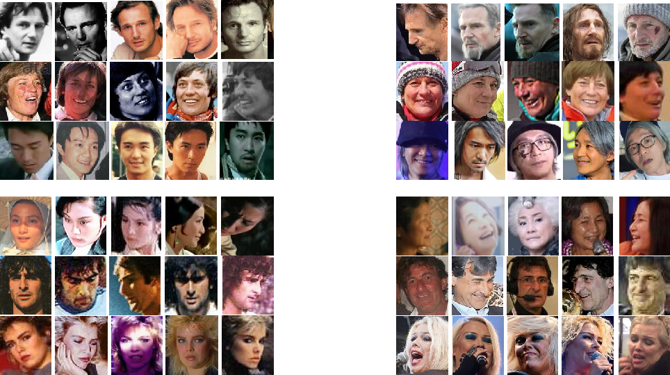 Figure 8 from VGGFace2: A Dataset for Recognising Faces across Pose