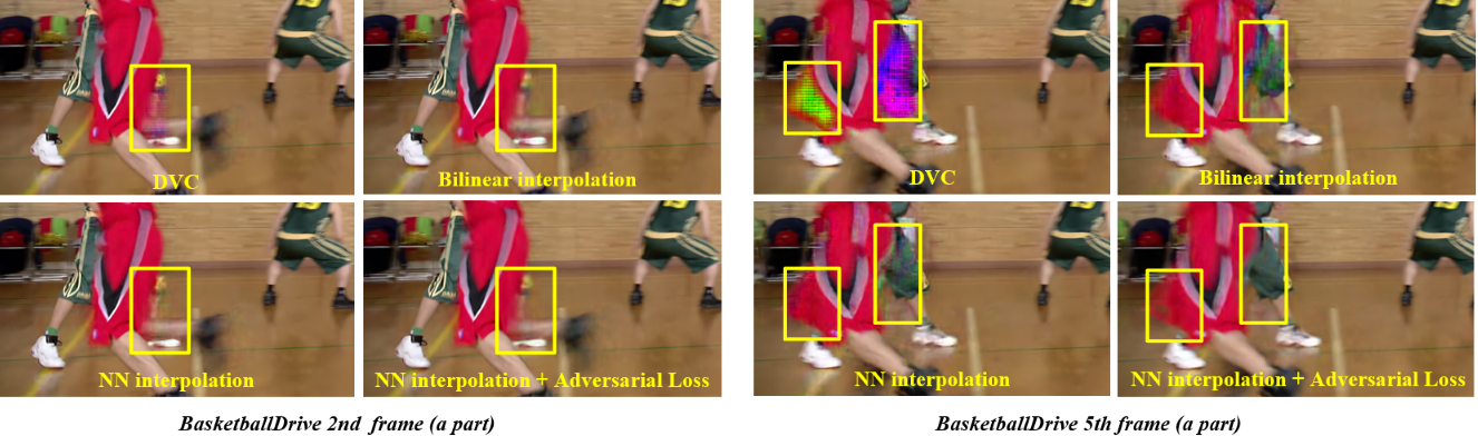 Figure 3 for DVC-P: Deep Video Compression with Perceptual Optimizations