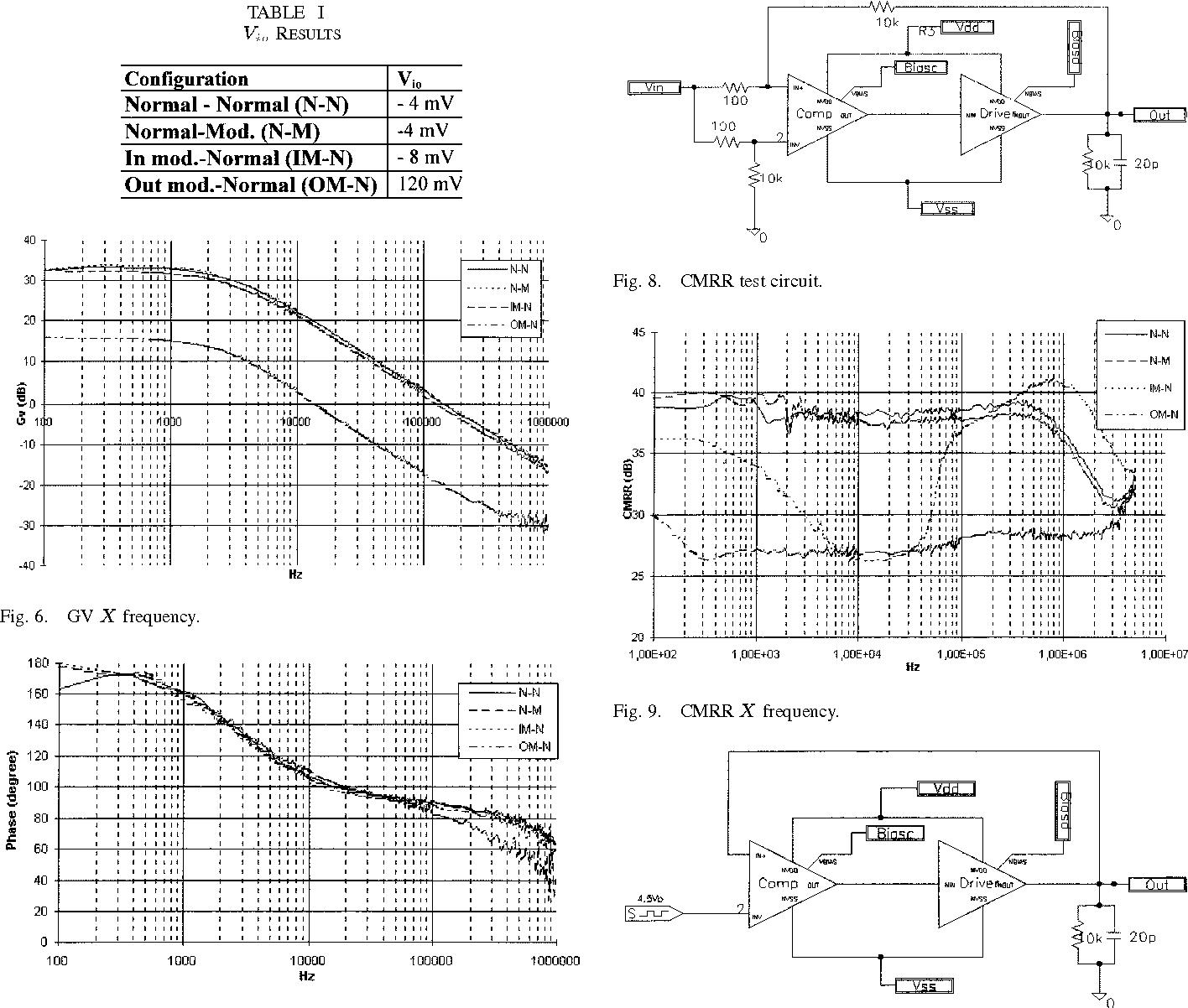 Fig. 8. CMRR test circuit.