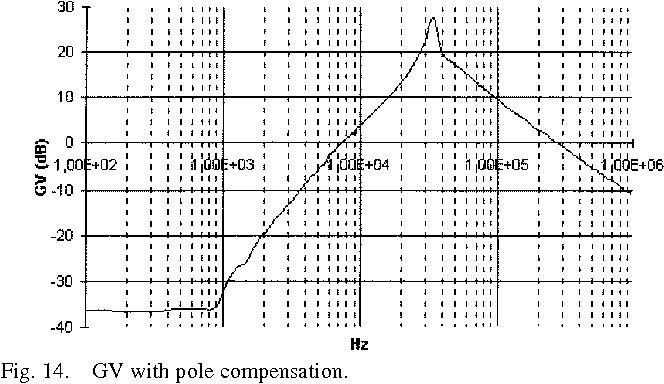Fig. 14. GV with pole compensation.