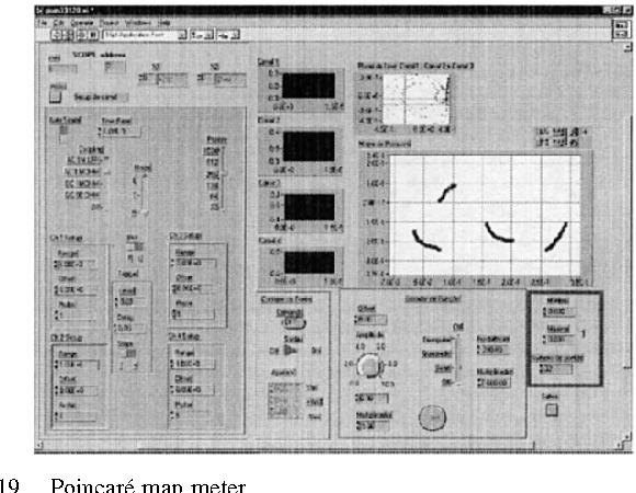 Fig. 19. Poincaré map meter.