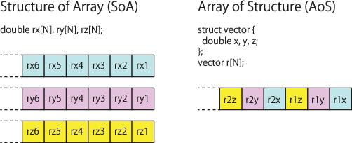 AVX-512 - Semantic Scholar