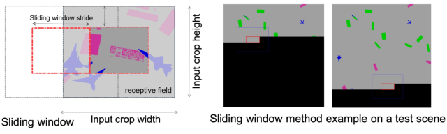 Figure 2 for Comparing View-Based and Map-Based Semantic Labelling in Real-Time SLAM