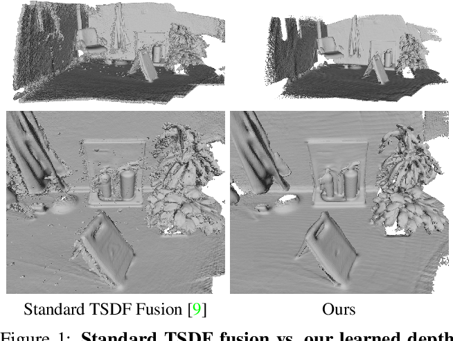 Figure 1 for RoutedFusion: Learning Real-time Depth Map Fusion