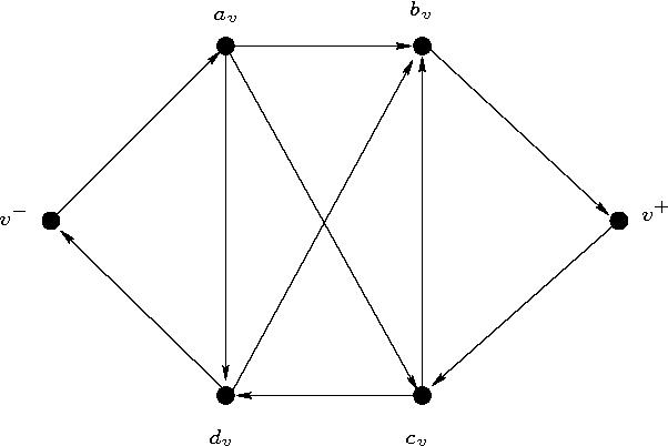 Figure 6: The gadget Hv.