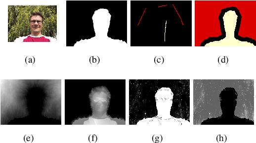 Figure 3 for An Efficient Decomposition Framework for Discriminative Segmentation with Supermodular Losses