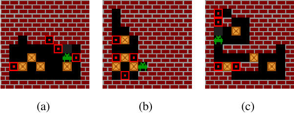 Figure 3 for An investigation of model-free planning