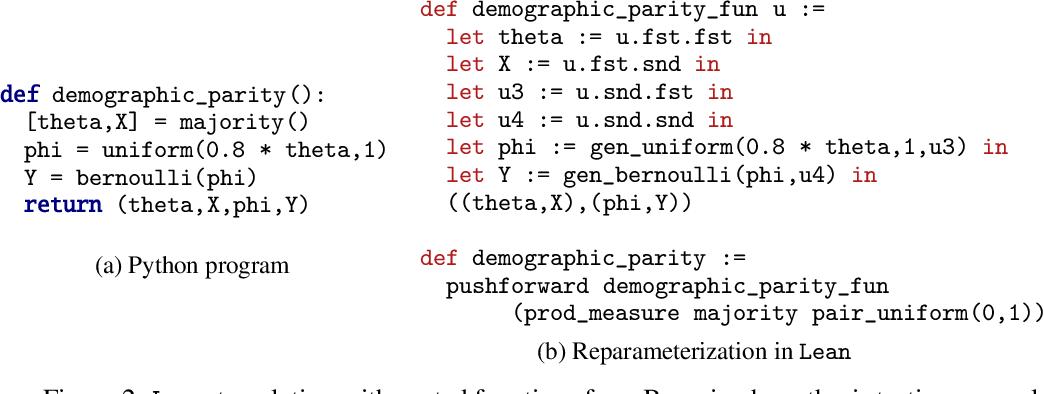 Figure 2 for Verification of ML Systems via Reparameterization