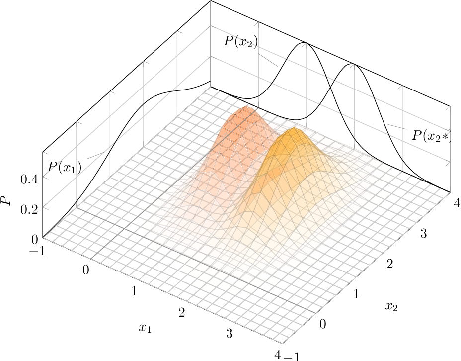 Figure 1 for Graph-Sparse Logistic Regression