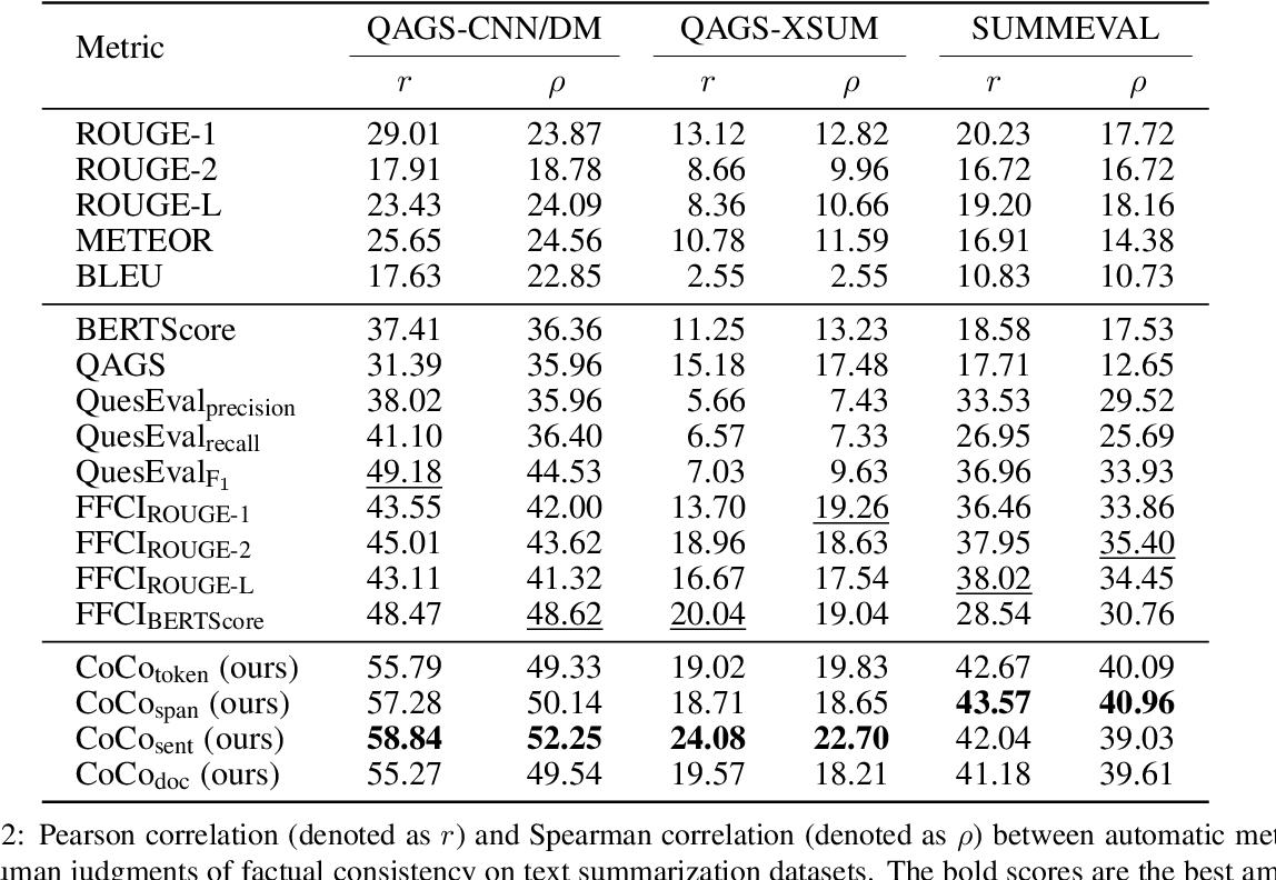 Figure 3 for Factual Consistency Evaluation for Text Summarization via Counterfactual Estimation