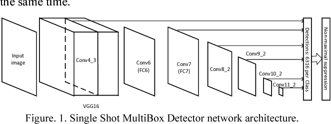 Figure 1 for Real-Time Illegal Parking Detection System Based on Deep Learning
