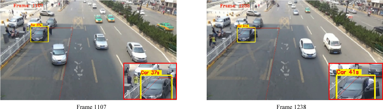 Figure 4 for Real-Time Illegal Parking Detection System Based on Deep Learning