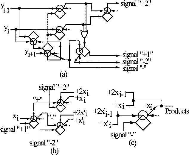 Improved Design For Parallel Multiplier Based On Phase Mode Logic