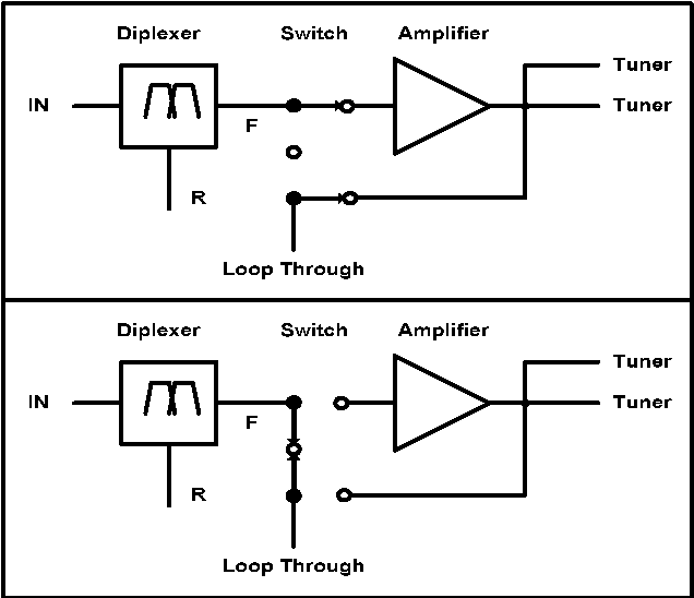 Figure 2 from A novel integrated DPDT and 3-way active splitter with on