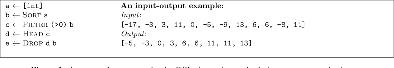 Figure 3 for Data Generation for Neural Programming by Example