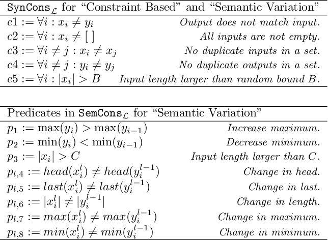 Figure 2 for Data Generation for Neural Programming by Example