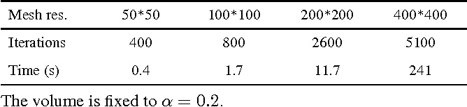 Figure 3 for Waterdrop Stereo