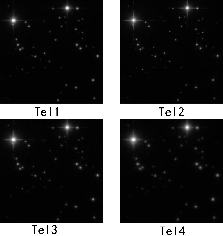 Figure 4 for Smart obervation method with wide field small aperture telescopes for real time transient detection