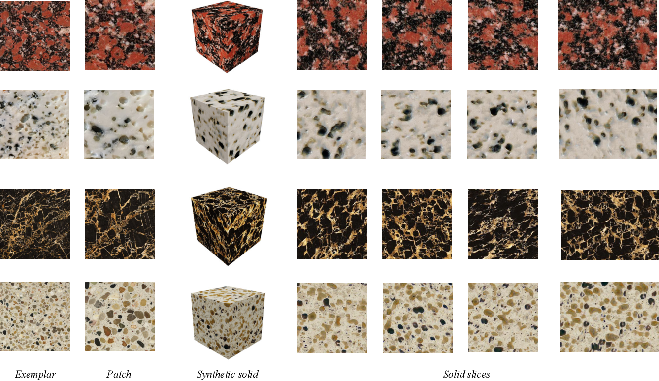 Figure 2 for Solid Texture Synthesis using Generative Adversarial Networks