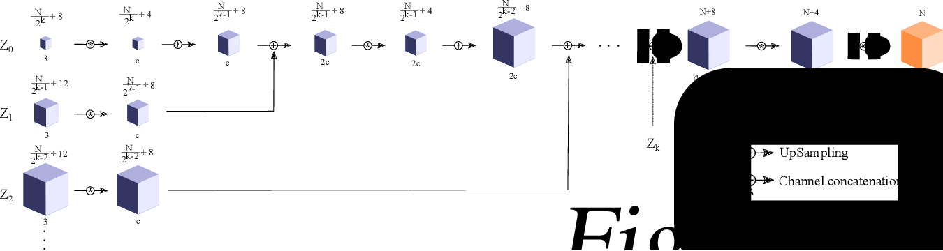 Figure 4 for Solid Texture Synthesis using Generative Adversarial Networks