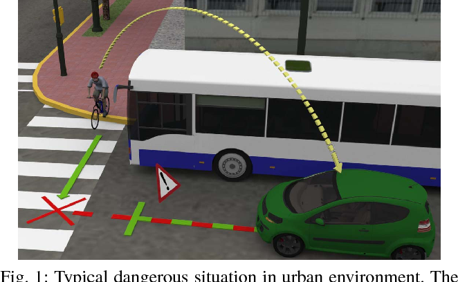 Figure 1 for Starting Movement Detection of Cyclists Using Smart Devices