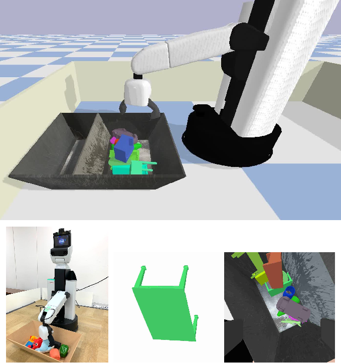 Figure 1 for Distributed Reinforcement Learning of Targeted Grasping with Active Vision for Mobile Manipulators
