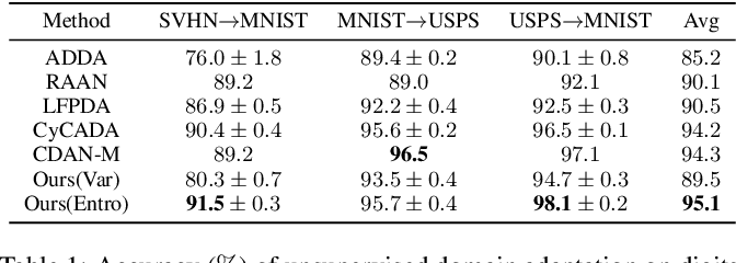 Figure 2 for Bayesian Uncertainty Matching for Unsupervised Domain Adaptation